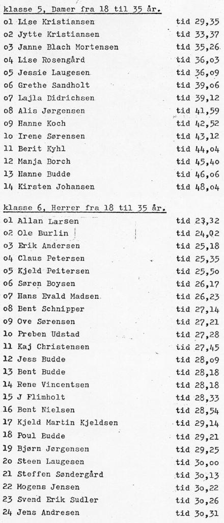 Resultater_1977-2