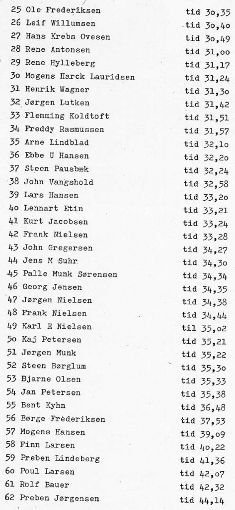 Resultater_1977-3