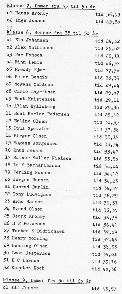 Resultater_1977-4
