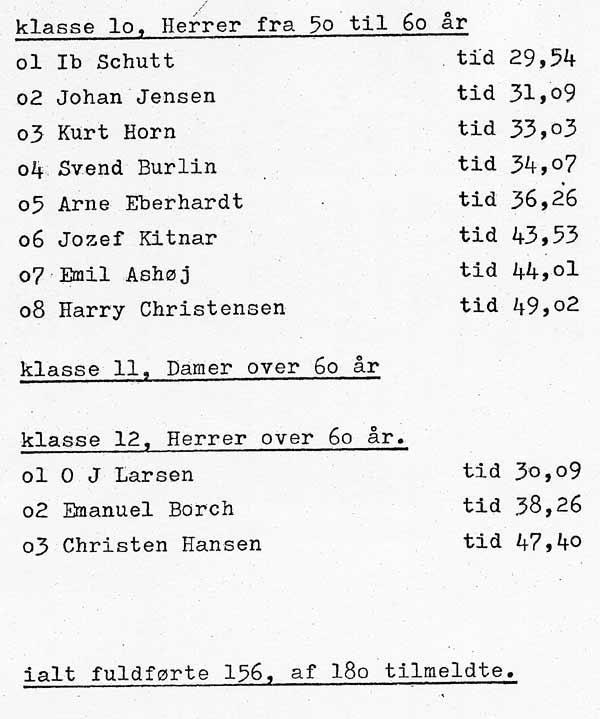 Resultater_1977-5