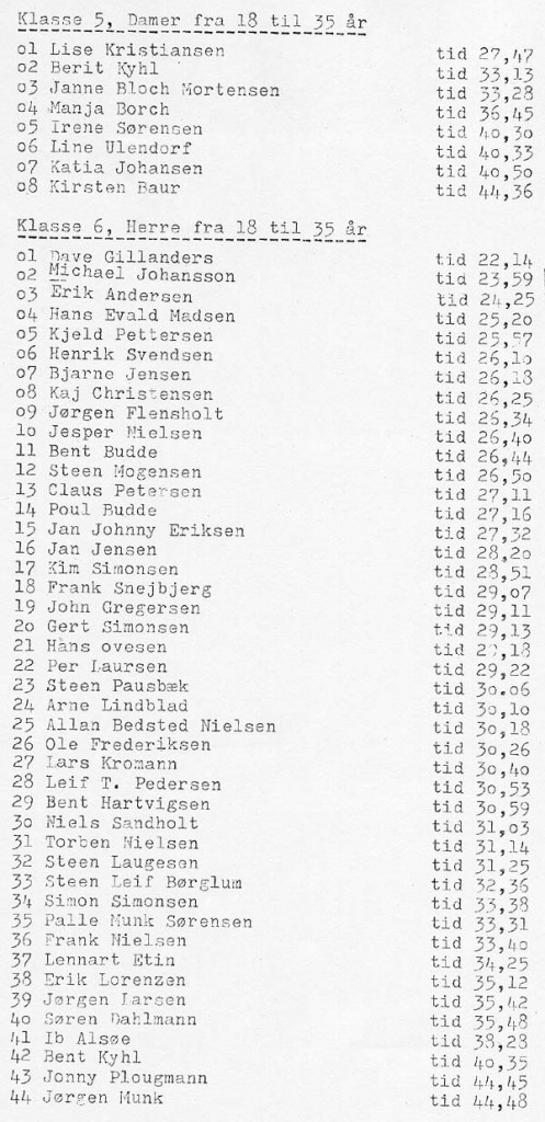 Resultater_1978-2
