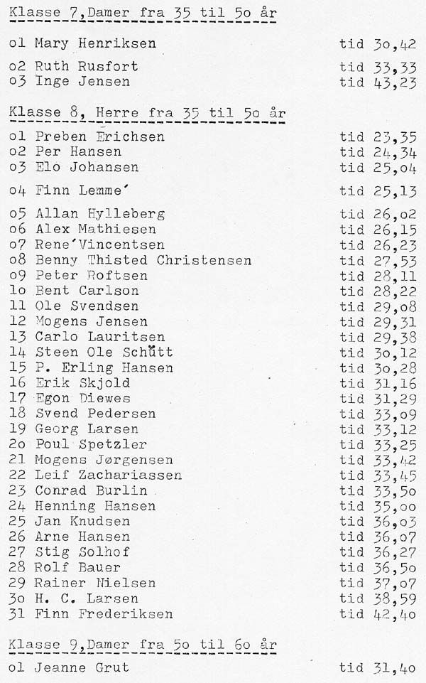 Resultater_1978-3