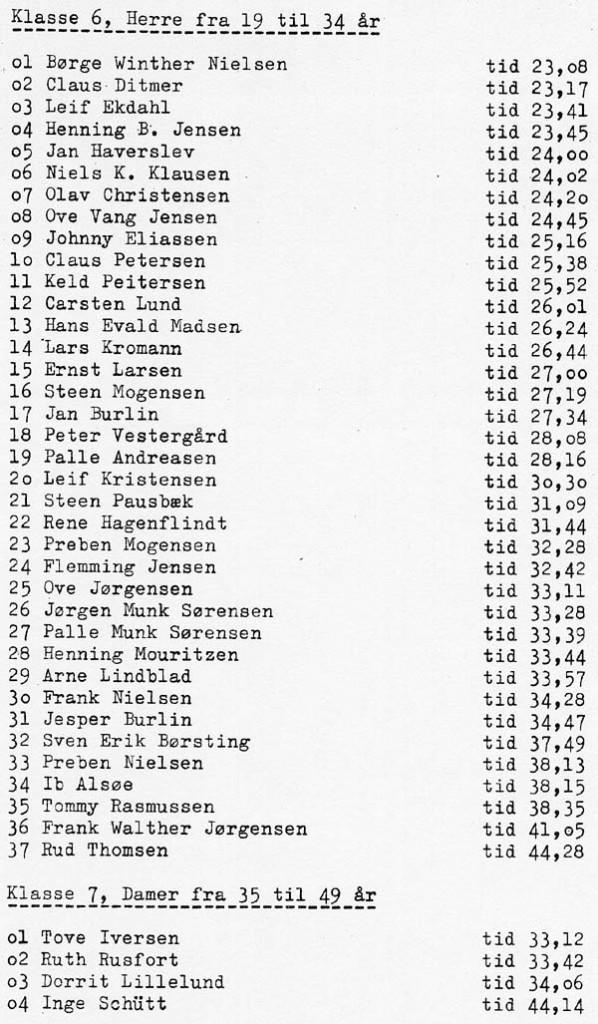 Resultater_1979-2