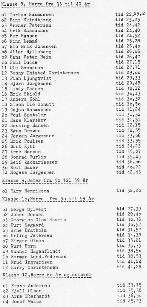 Resultater_1979-3