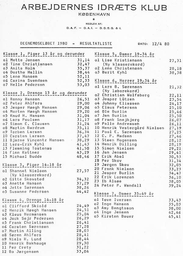 Resultater_1980_side_1