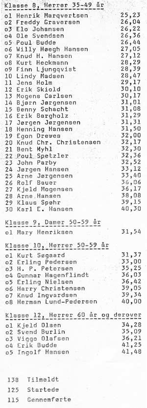 Resultater_1980_side_2