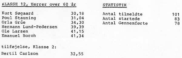 Resultater_1982_side_2