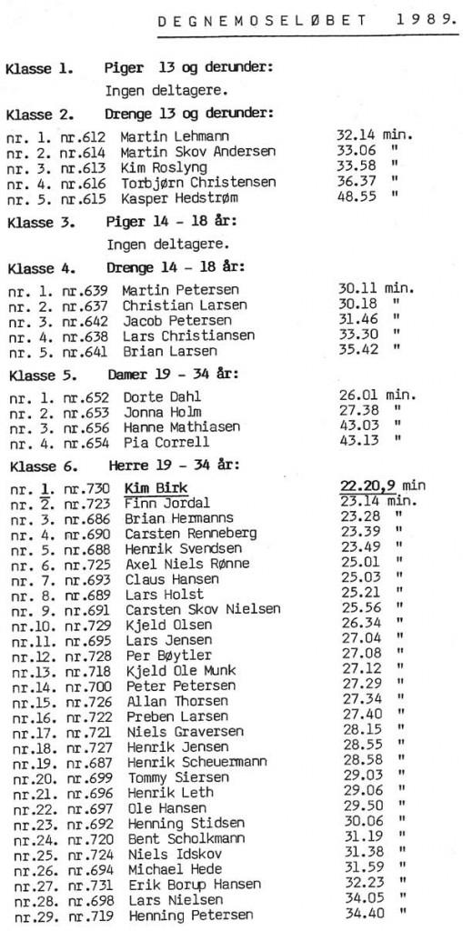 Resultater_1989-1