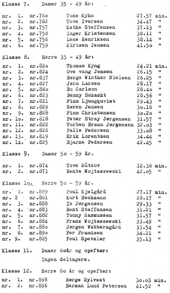 Resultater_1990-2