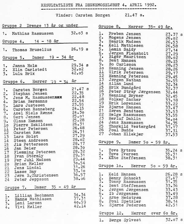 Resultater_1992